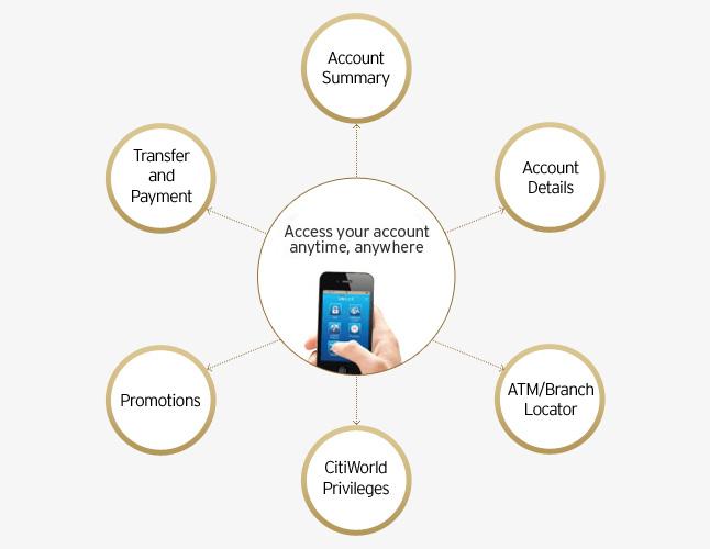 Siti mobili on line idee per la casa for Mobilifici on line